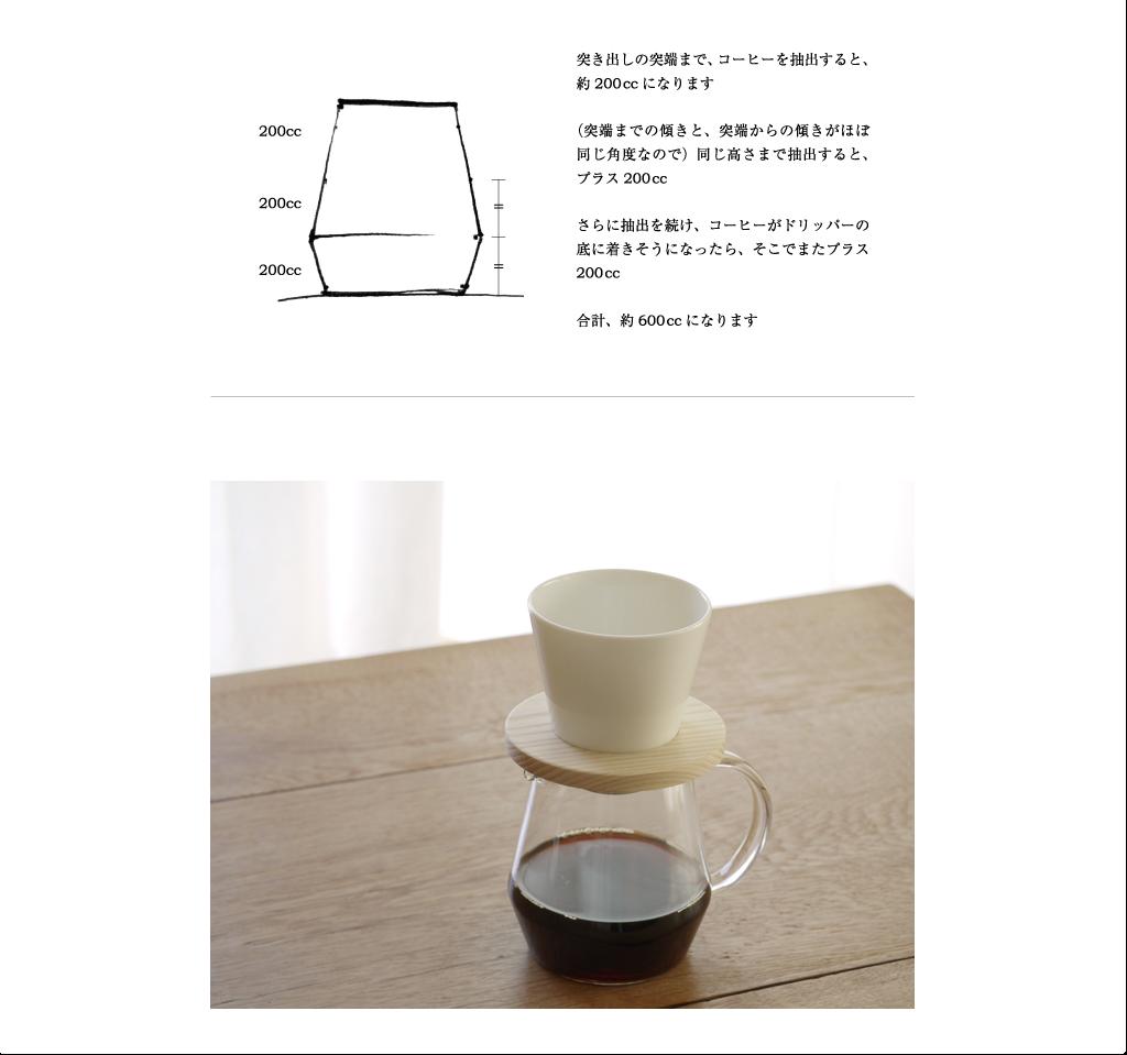 coffee server pitchii3